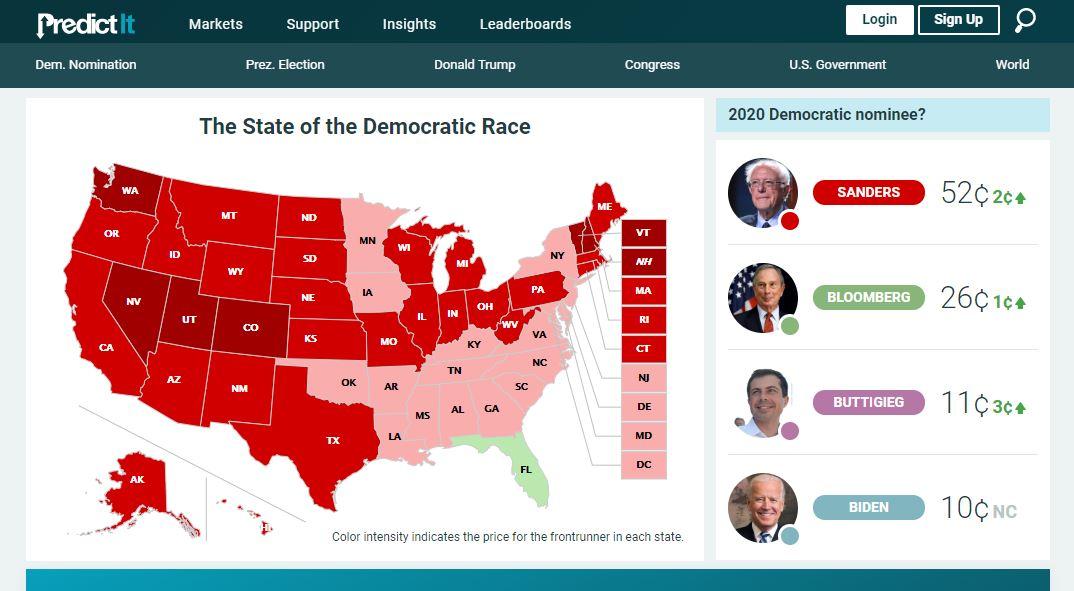 PredictIt.org homepage