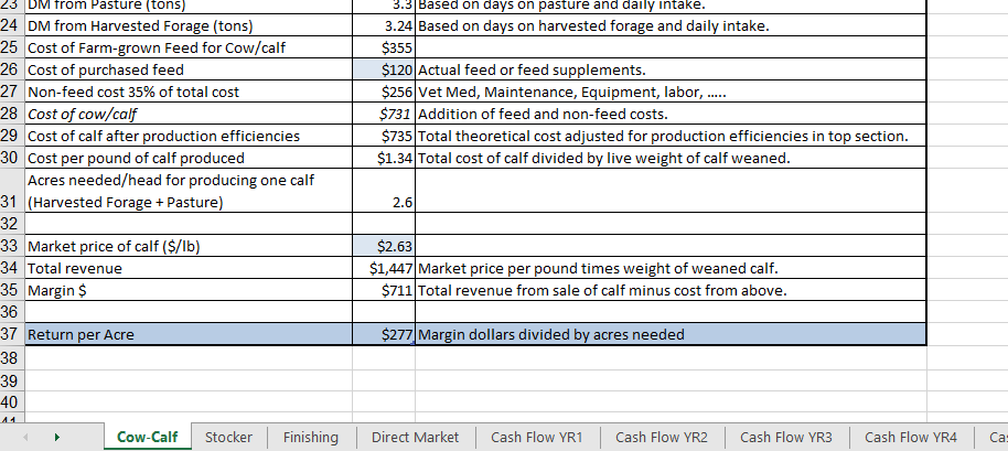 Screenshot of a meat business Excel spreadsheet.